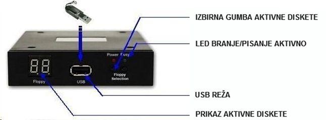 Nadgradnja strojev na USB ključ